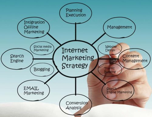 Internet-Marketing-Services.jpg